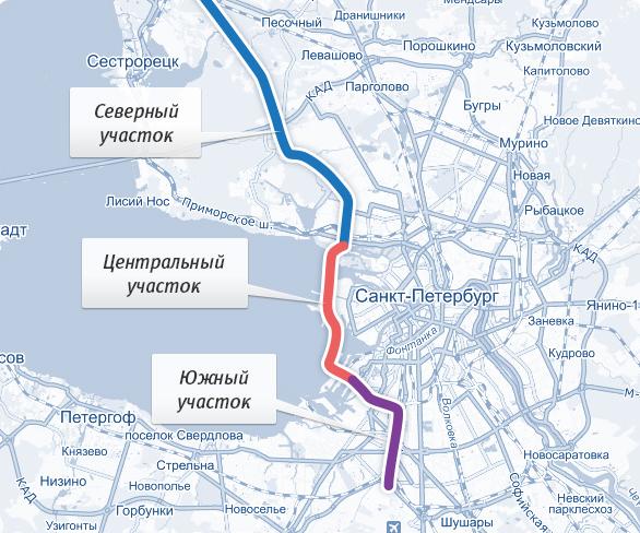 Схема автомагистрали